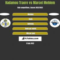 Hadamou Traore vs Marcel Mehlem h2h player stats