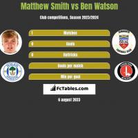 Matthew Smith vs Ben Watson h2h player stats