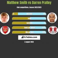 Matthew Smith vs Darren Pratley h2h player stats