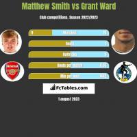Matthew Smith vs Grant Ward h2h player stats