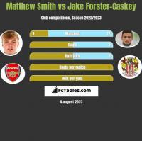 Matthew Smith vs Jake Forster-Caskey h2h player stats