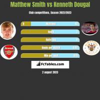 Matthew Smith vs Kenneth Dougal h2h player stats