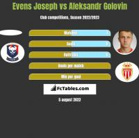 Evens Joseph vs Aleksandr Golovin h2h player stats
