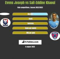 Evens Joseph vs Saif-Eddine Khaoui h2h player stats