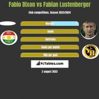 Fabio Dixon vs Fabian Lustenberger h2h player stats