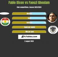 Fabio Dixon vs Faouzi Ghoulam h2h player stats