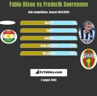 Fabio Dixon vs Frederik Soerensen h2h player stats