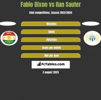 Fabio Dixon vs Ilan Sauter h2h player stats