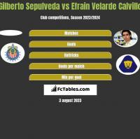 Gilberto Sepulveda vs Efrain Velarde Calvillo h2h player stats