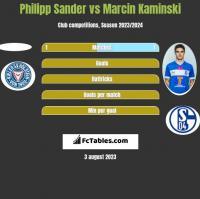 Philipp Sander vs Marcin Kaminski h2h player stats