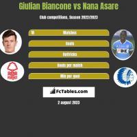 Giulian Biancone vs Nana Asare h2h player stats