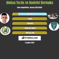 Aleksa Terzic vs Kastriot Dermaku h2h player stats