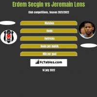 Erdem Secgin vs Jeremain Lens h2h player stats