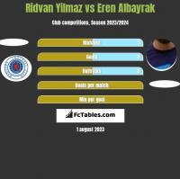Ridvan Yilmaz vs Eren Albayrak h2h player stats