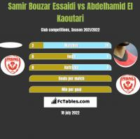 Samir Bouzar Essaidi vs Abdelhamid El Kaoutari h2h player stats