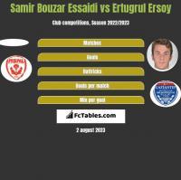Samir Bouzar Essaidi vs Ertugrul Ersoy h2h player stats