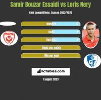 Samir Bouzar Essaidi vs Loris Nery h2h player stats