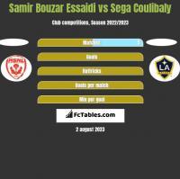Samir Bouzar Essaidi vs Sega Coulibaly h2h player stats