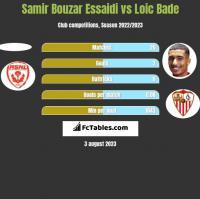Samir Bouzar Essaidi vs Loic Bade h2h player stats