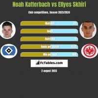 Noah Katterbach vs Ellyes Skhiri h2h player stats