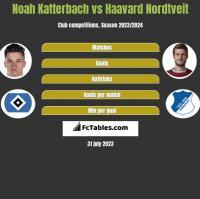 Noah Katterbach vs Haavard Nordtveit h2h player stats