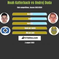 Noah Katterbach vs Ondrej Duda h2h player stats