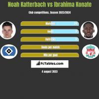 Noah Katterbach vs Ibrahima Konate h2h player stats