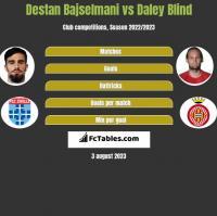 Destan Bajselmani vs Daley Blind h2h player stats