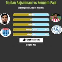 Destan Bajselmani vs Kenneth Paal h2h player stats