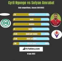 Cyril Ngonge vs Sofyan Amrabat h2h player stats