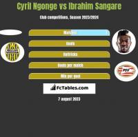 Cyril Ngonge vs Ibrahim Sangare h2h player stats