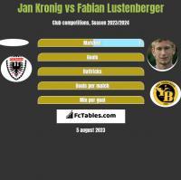 Jan Kronig vs Fabian Lustenberger h2h player stats