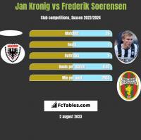 Jan Kronig vs Frederik Soerensen h2h player stats