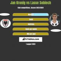 Jan Kronig vs Lasse Sobiech h2h player stats