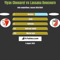 Ylyas Chouaref vs Lassana Doucoure h2h player stats
