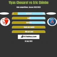Ylyas Chouaref vs Eric Ebimbe h2h player stats