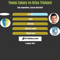 Younn Zahary vs Driss Trichard h2h player stats