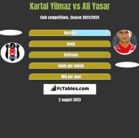 Kartal Yilmaz vs Ali Yasar h2h player stats