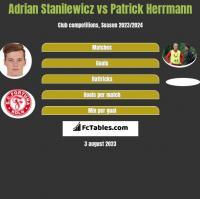 Adrian Stanilewicz vs Patrick Herrmann h2h player stats