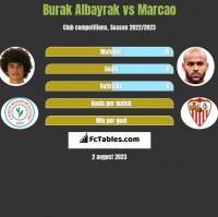 Burak Albayrak vs Marcao h2h player stats