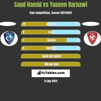 Saud Hamid vs Yaseen Barnawi h2h player stats
