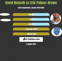 David Nemeth vs Erik Palmer-Brown h2h player stats