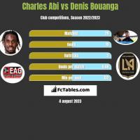 Charles Abi vs Denis Bouanga h2h player stats