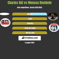 Charles Abi vs Moussa Dembele h2h player stats