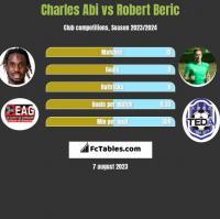 Charles Abi vs Robert Beric h2h player stats