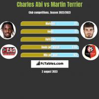 Charles Abi vs Martin Terrier h2h player stats