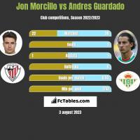 Jon Morcillo vs Andres Guardado h2h player stats