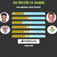 Jon Morcillo vs Joaquin h2h player stats