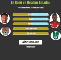 Ali Koiki vs Ibrahim Amadou h2h player stats