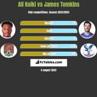Ali Koiki vs James Tomkins h2h player stats
